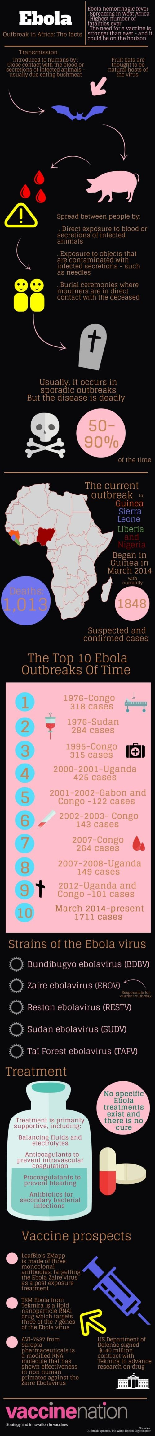 ebola-up-to-date-3-1