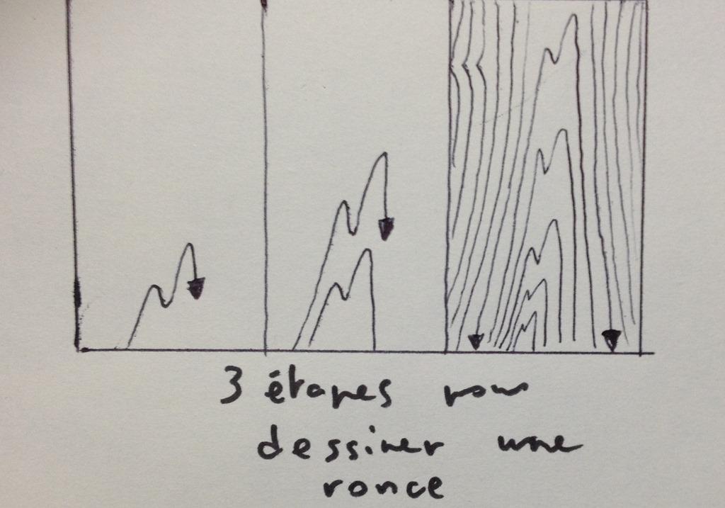 Comment Réaliser Un Faux Bois Imitation Chêne L Art De La