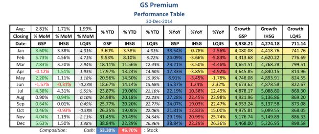 GSP-Tabel-14-12