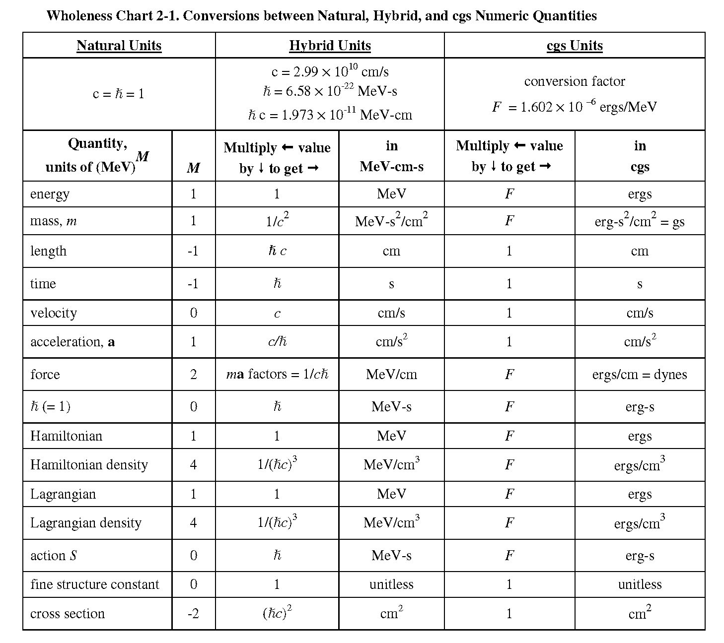 Physics And Hep Links