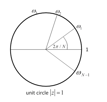 One-Dimensional Crystal