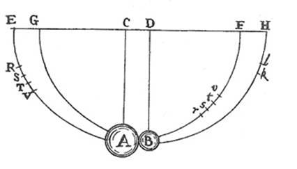 Newton Clarifies Force