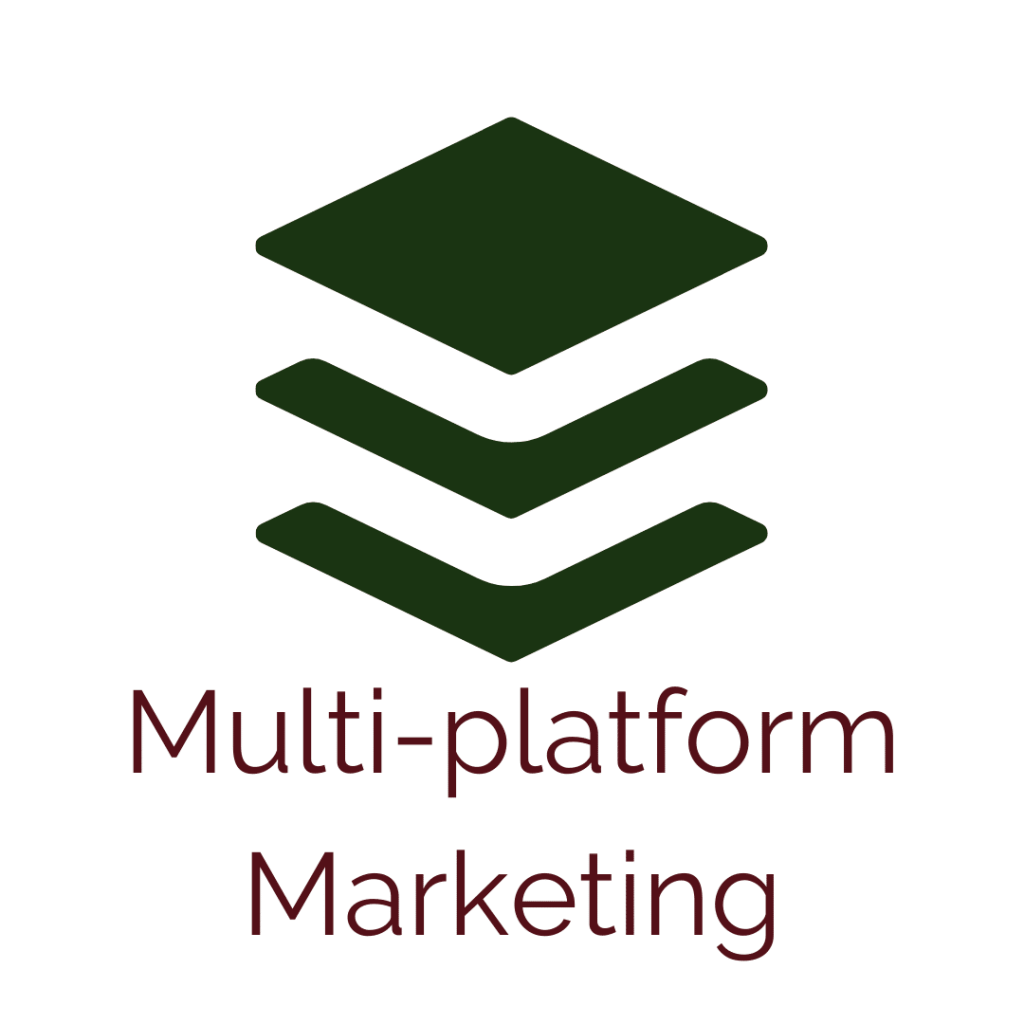 Multi-platform Marketing - One of our methods of finding you the best candidate.