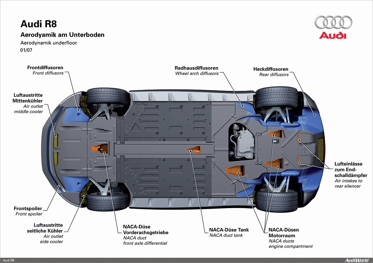 labeled diagram of a motor car minn kota power drive 55 wiring engine free image for