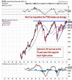 http://stockcharts.com/c-sc/sc?s=$FTSE&p=M&st=1980-07-13&en=(today)&i=p74581083786&a=276893000&r=1397647615363