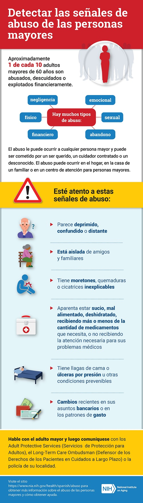 Spanish language infographic on detecting elder abuse. Click through for full transcript