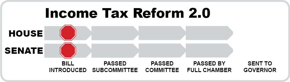 Income Tax Reform 2.0