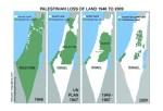 israeli colonisation