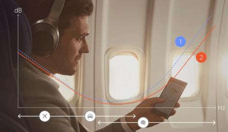 05ec36f7 671b 403f ba03 ed2395f5c61b - Noise Cancelling: entenda a tecnologia por trás dos novos headphones da Sony