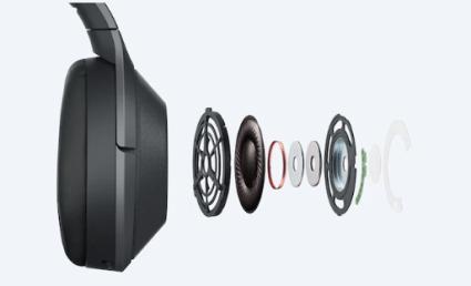 9ab23f6b 82c8 4db0 b0cb 997d5ae456c6 - Noise Cancelling: entenda a tecnologia por trás dos novos headphones da Sony