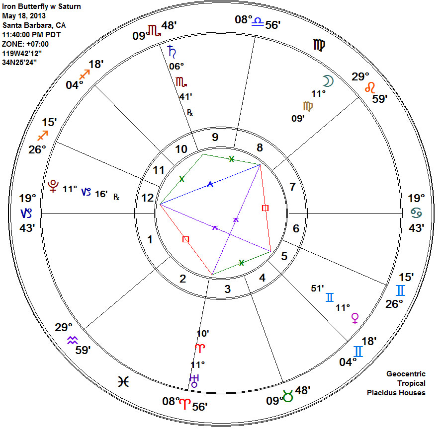 May 18 2013 Iron Butterfly with Saturn Astrology Chart