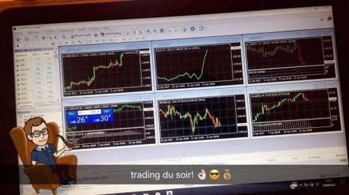 riche trading