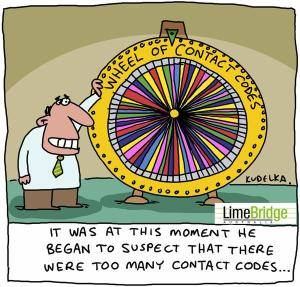Wheel of contact codes