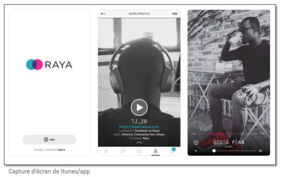 Raya dating app gay