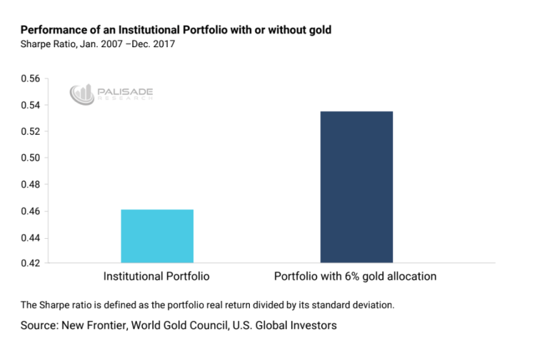 Central Banks Buy Their Most Gold In Years As They Look To Reduce Risk Ae2c3171-41d1-41f3-8634-f2f88e416cf6