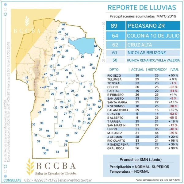 Cumulative rains Cordoba province May 2019