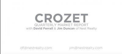 Crozet Real Estate Market Update