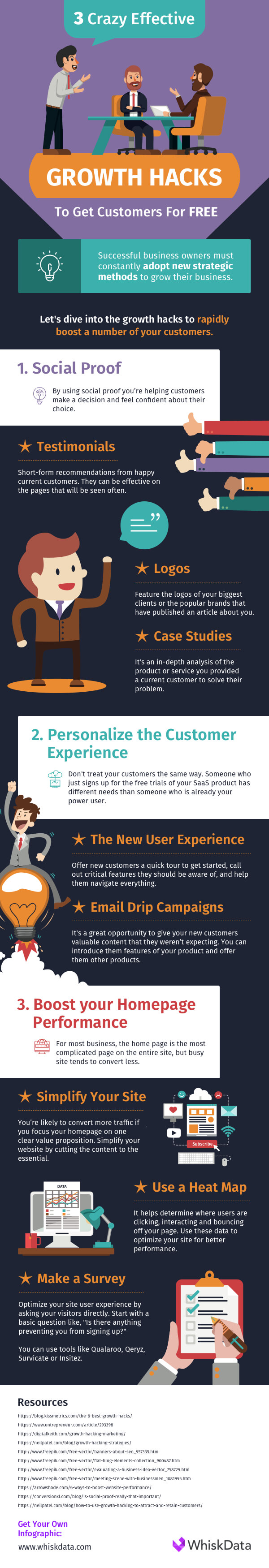 3-Crazy-Effective-Growth-Hacks-to-get-Customers-for-FREE