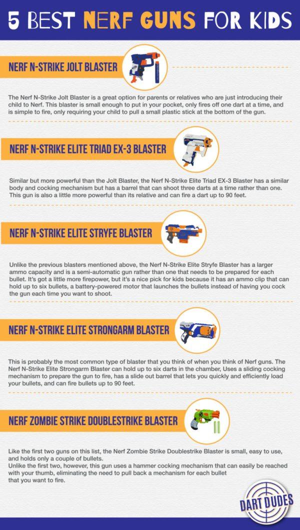 5 Best Nerf Guns for Kids-infographic-galleryr