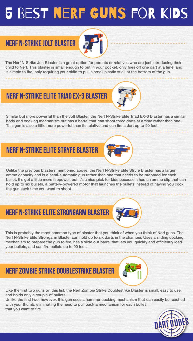 5 Best Nerf Guns for Kids