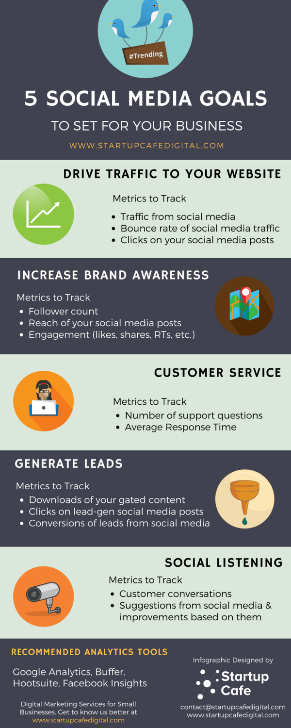 5-Social-Media-Goals-to-Set-for-Your-Business-Infographic-galleryr