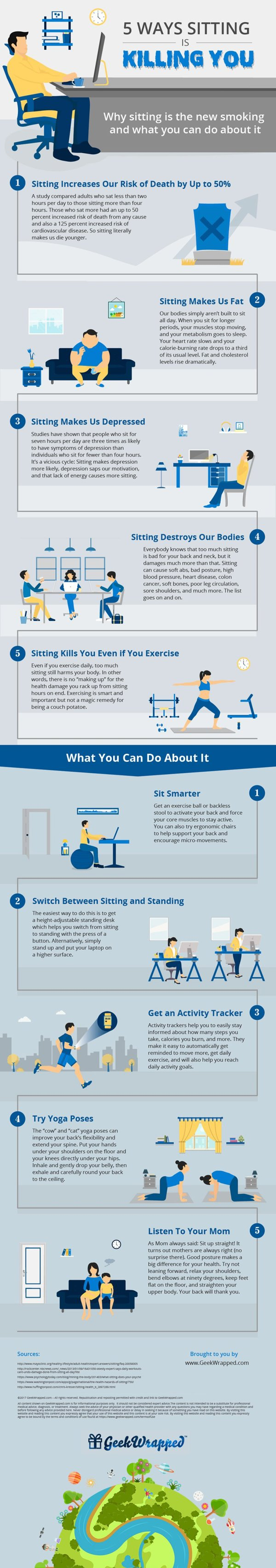 5-Ways-Sitting-is-Killing-You-infographic