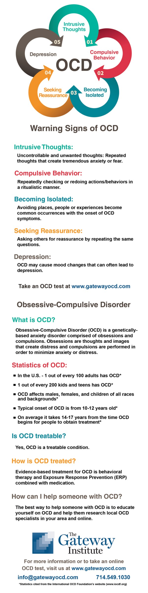 5_Warning_Signs_of_OCD_Infographic