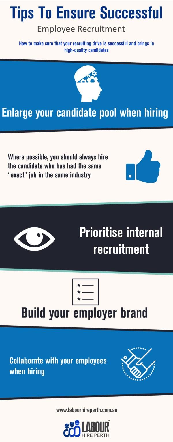 6 Tips To Ensure Successful Employee Recruitment