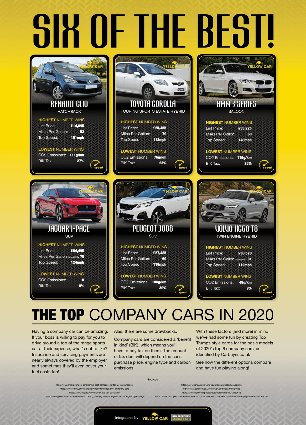 6 Top Company Cars For 2020