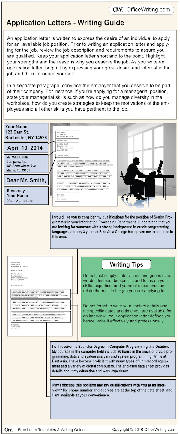 Application-Letter-Template-WritingGuide-Infographic