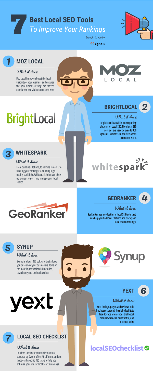 Best-Local-SEO-Tools-Infographic-galleryr