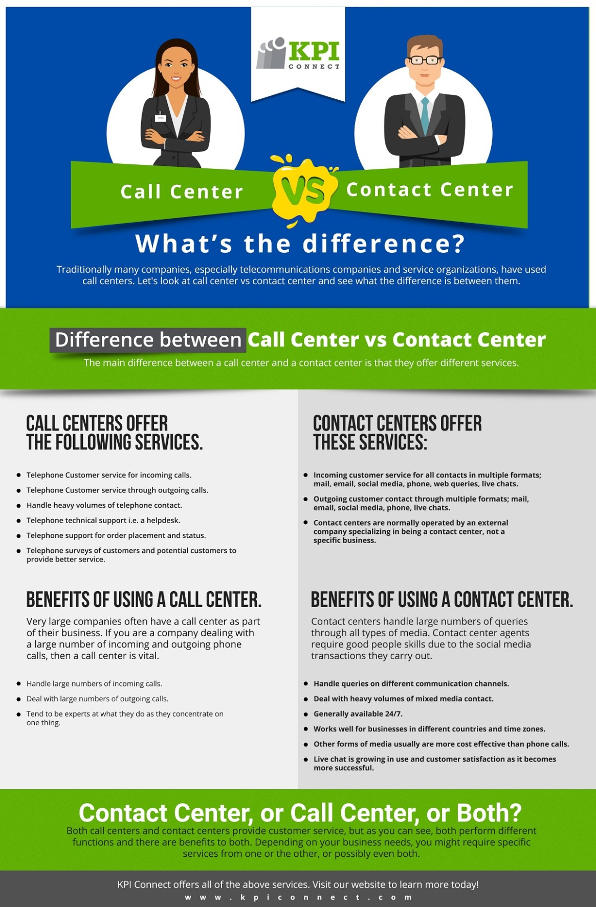 Call Center vs Contact Center. What's the difference?