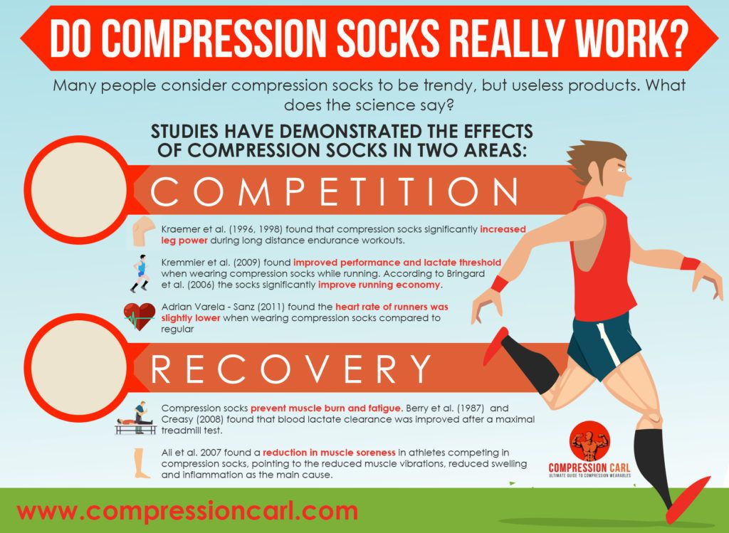 Do Compression Socks Really Work?