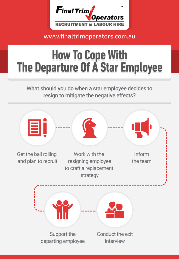 High Employee Turnover? Here's Why