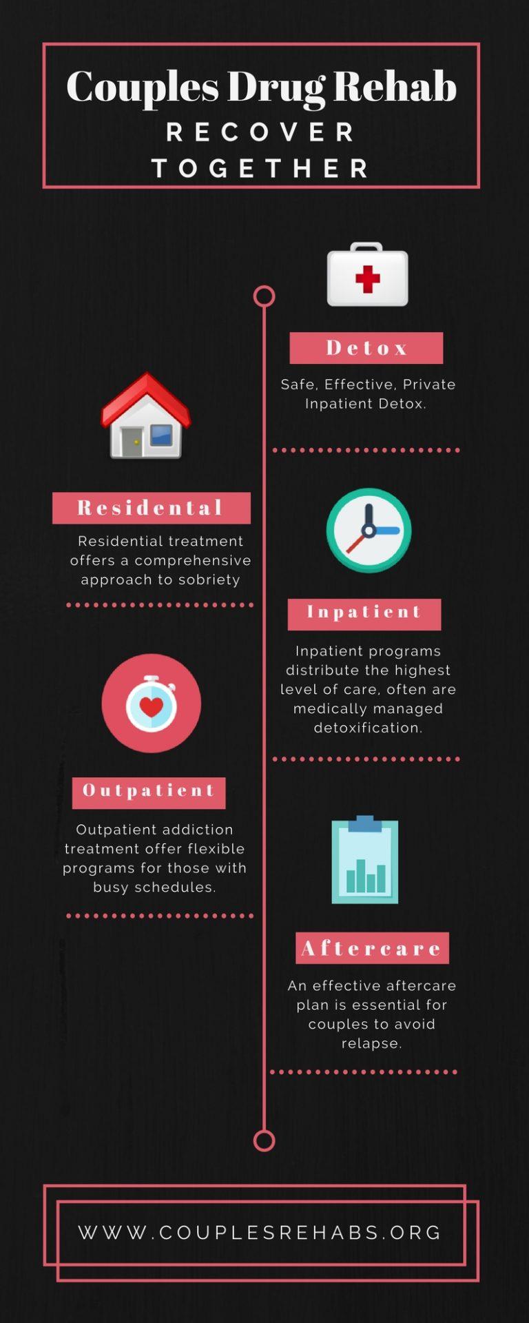 Couples-Drug-Rehab-infographic.jpg