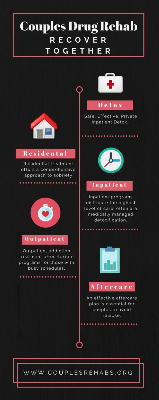 Couples-Drug-Rehab-infographic