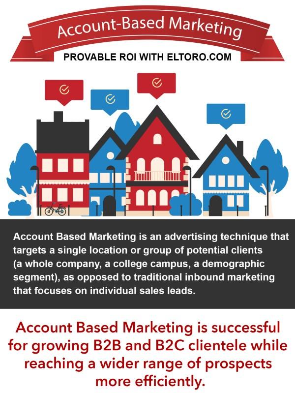El_Toro_Account-Based-Marketing