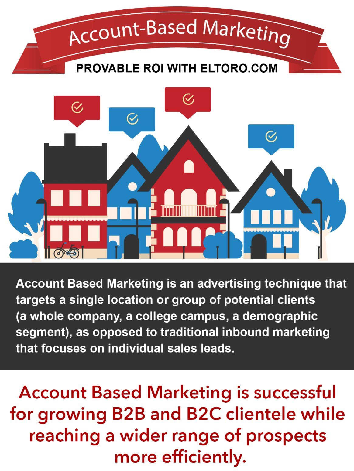 ElToro.com – Account Based Marketing