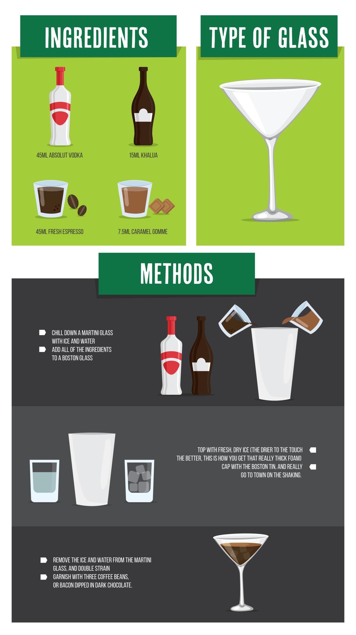 How to Make the Perfect Espresso Martini