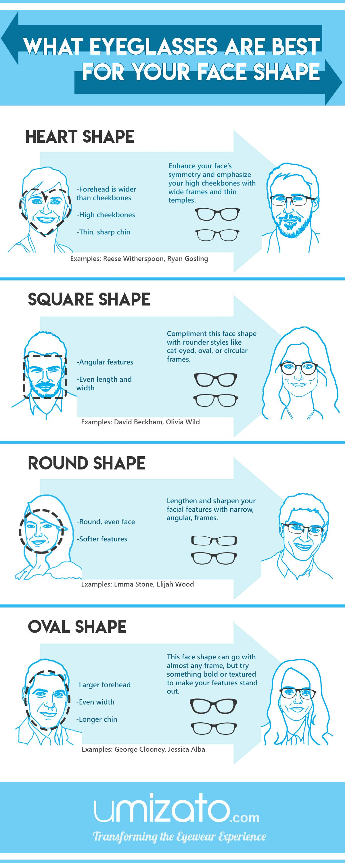 957fc08043 How to Find the Right Glasses For Your Face Shape  INFOGRAPHIC