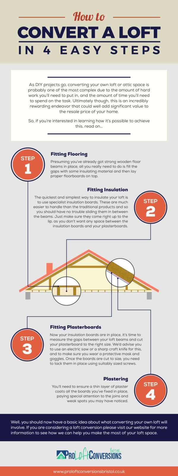How_to_Convert_a_Loft_in_4_Easy_Steps-940x2513