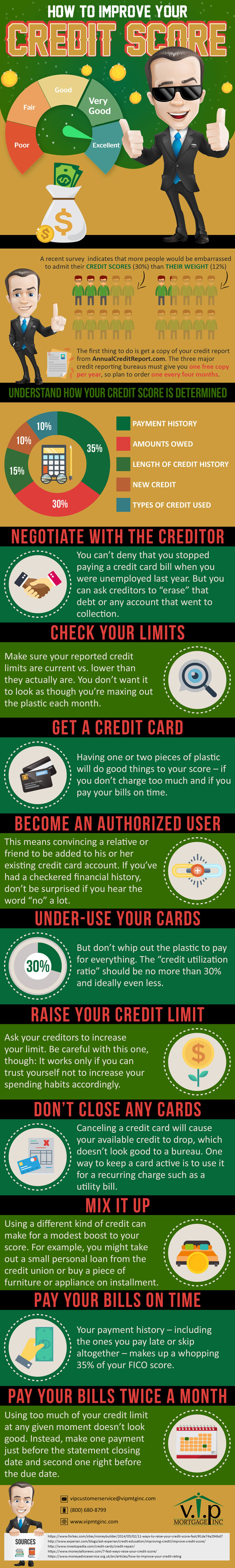 Easy Way to Improve Your Credit