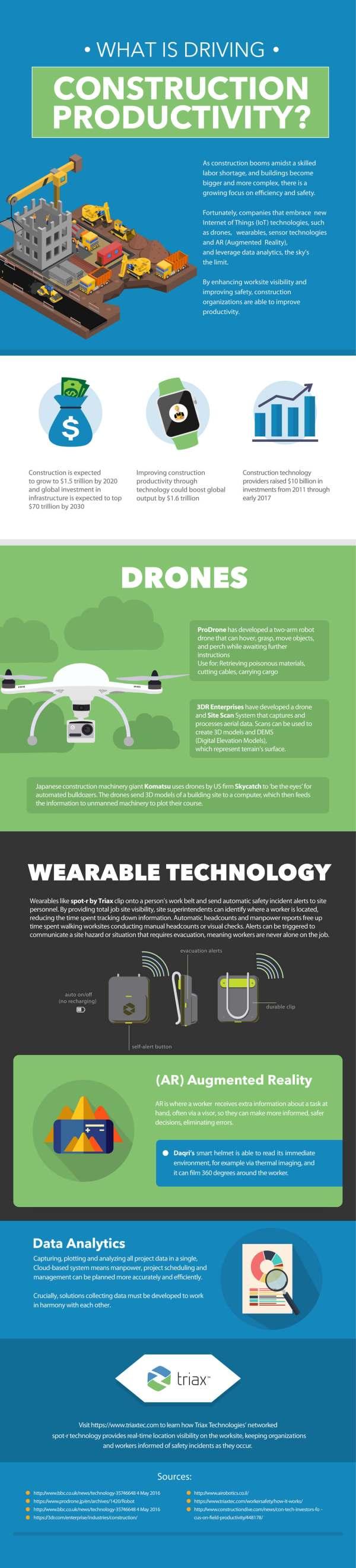 Infographic design V2-02