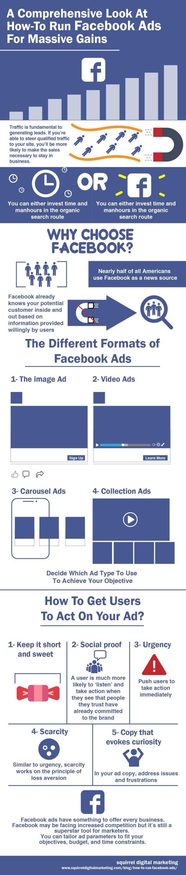 Infographic__How_to_run_Facebook_ads