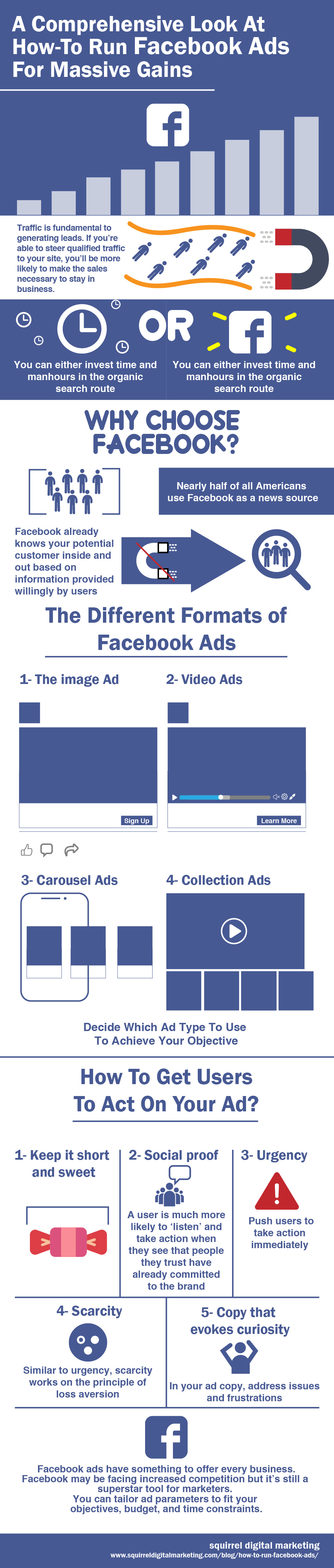 How to Run Facebook Ads for Massive Gains