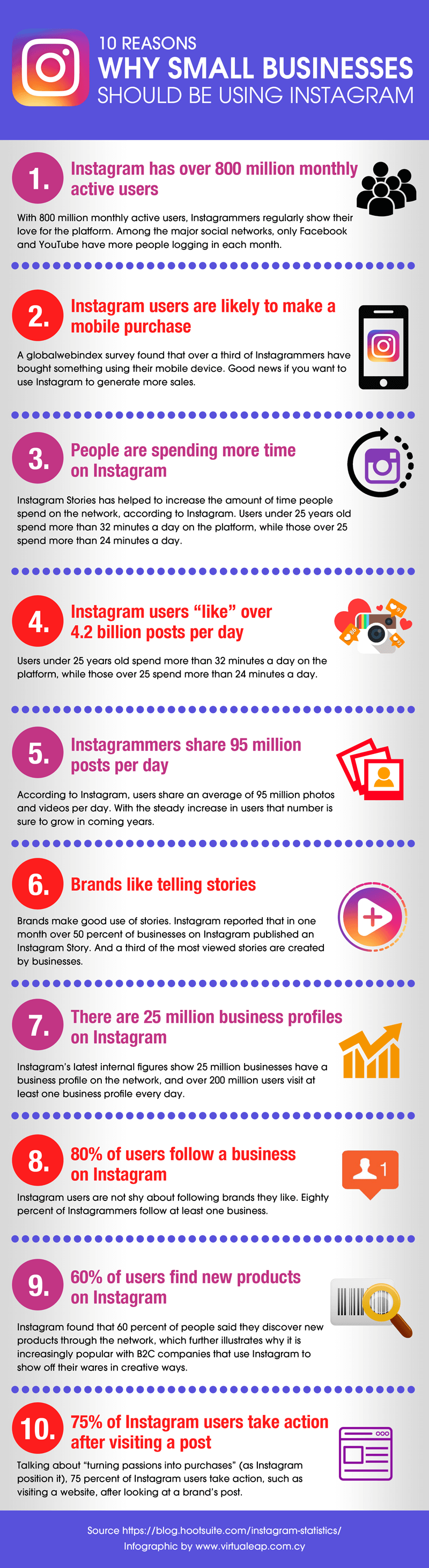 10 Reasons Why Small Businesses Should be using Instagram