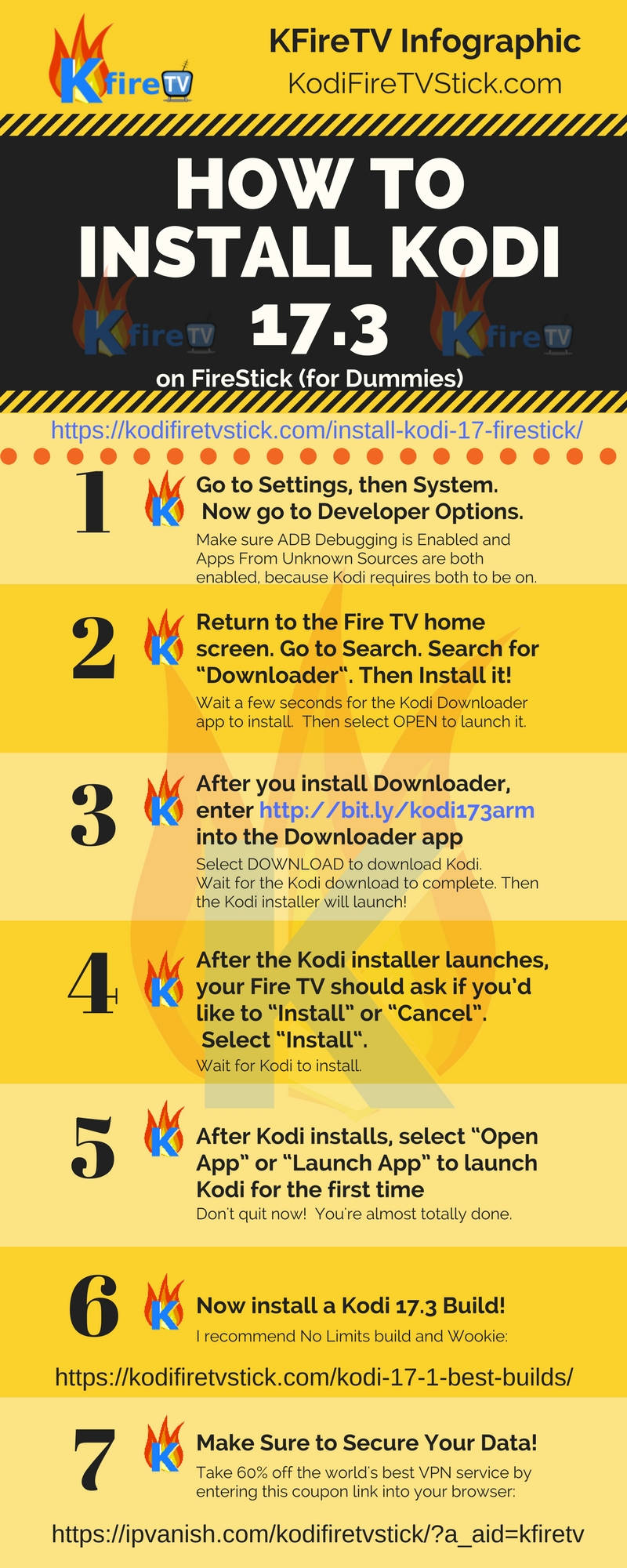 How to Install Kodi on Firestick [INFOGRAPHIC]
