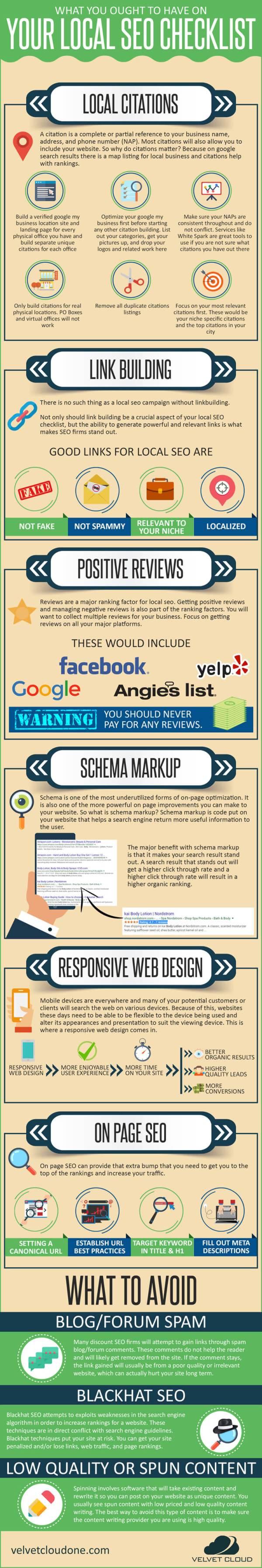 Local_SEO_Checklist_05