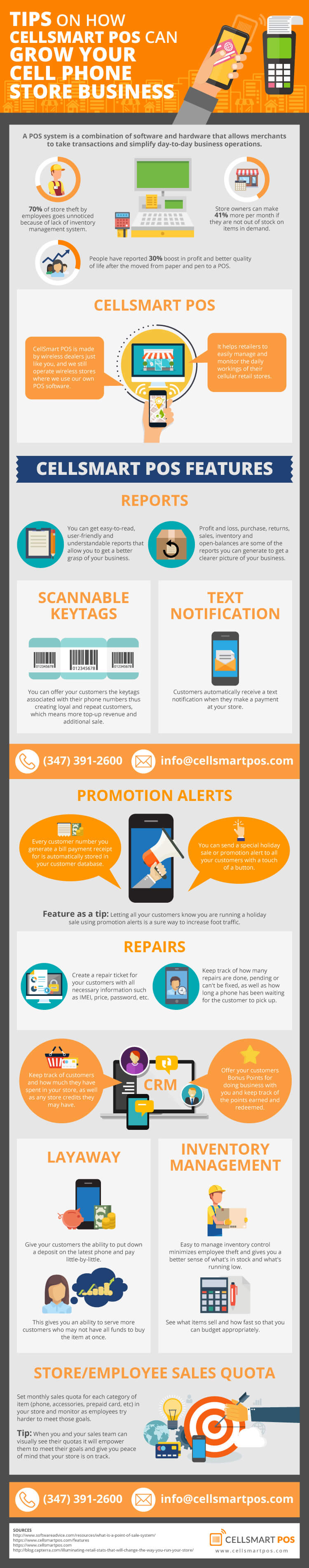 Tips on How CELLSMART POS Can Grow your Cell Phone Store Business