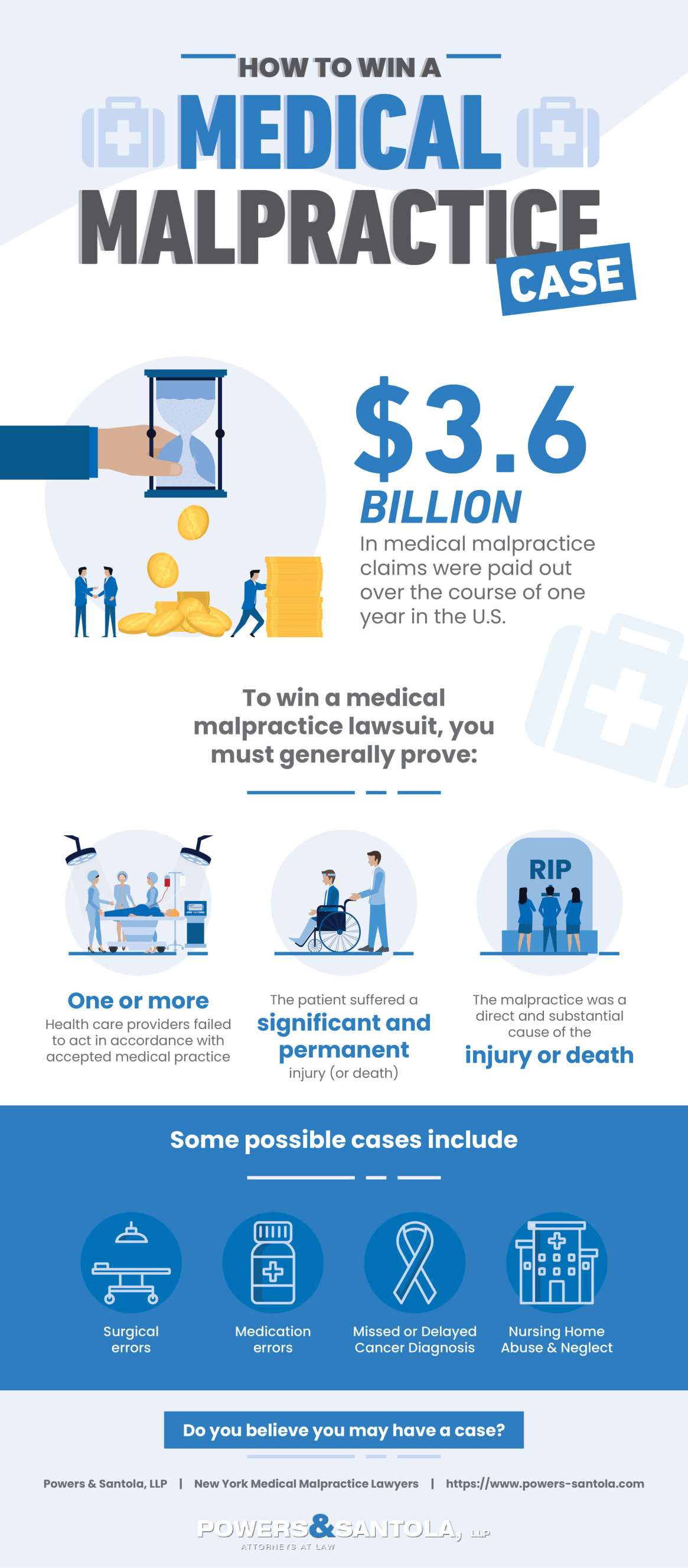 How to Win a Medical Malpractice Case